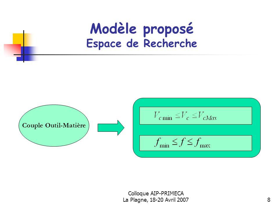 Colloque AIP-PRIMECA La Plagne, 18-20 Avril 20079 Résolution du problème: Algorithmes Génétiques: Aperçu VEGA (Vector Evaluated Genetic Algorithm, AGEV : Algorithme Génétique à Évaluation Vectorielle), présenté par Schaffer en 1985 (Coello Coello,2001).