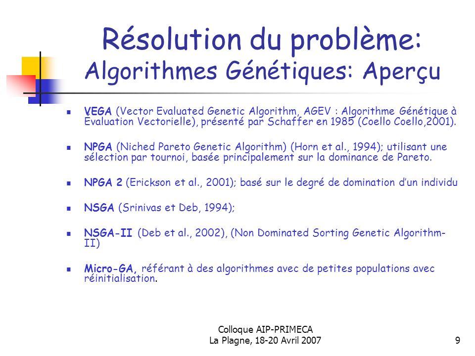 Colloque AIP-PRIMECA La Plagne, 18-20 Avril 20079 Résolution du problème: Algorithmes Génétiques: Aperçu VEGA (Vector Evaluated Genetic Algorithm, AGE
