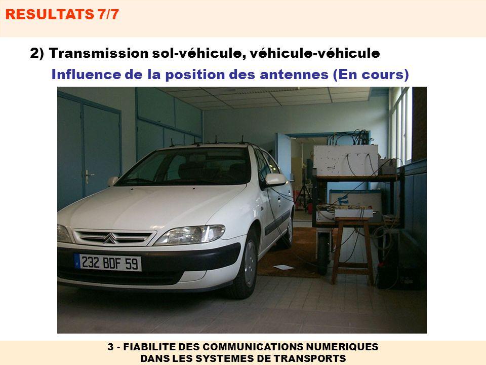 RESULTATS 7/7 3 - FIABILITE DES COMMUNICATIONS NUMERIQUES DANS LES SYSTEMES DE TRANSPORTS 2) Transmission sol-véhicule, véhicule-véhicule Influence de