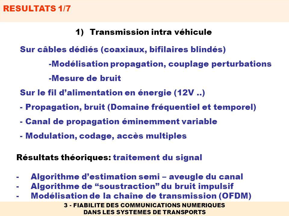 RESULTATS 2/7 3 - FIABILITE DES COMMUNICATIONS NUMERIQUES DANS LES SYSTEMES DE TRANSPORTS Transmission intra véhicule (suite).