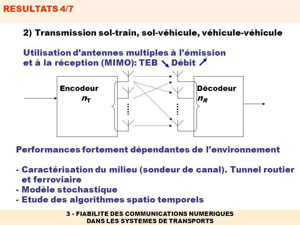 RESULTATS 4/7 3 - FIABILITE DES COMMUNICATIONS NUMERIQUES DANS LES SYSTEMES DE TRANSPORTS 2) Transmission sol-train, sol-véhicule, véhicule-véhicule U