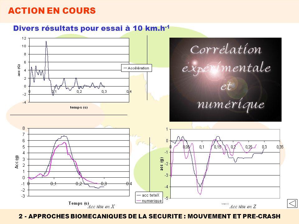 Divers résultats pour essai à 10 km.h -1 Acc tête en XAcc tête en Z 2 - APPROCHES BIOMECANIQUES DE LA SECURITE : MOUVEMENT ET PRE-CRASH ACTION EN COUR
