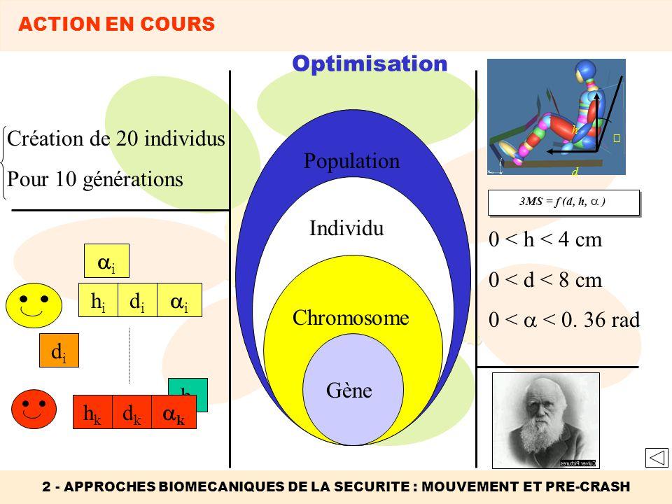 Optimisation PopulationIndividu Chromosome Gène hihi didi i Création de 20 individus Pour 10 générations hihi didi i hkhk dkdk k 0 < h < 4 cm 0 < d <