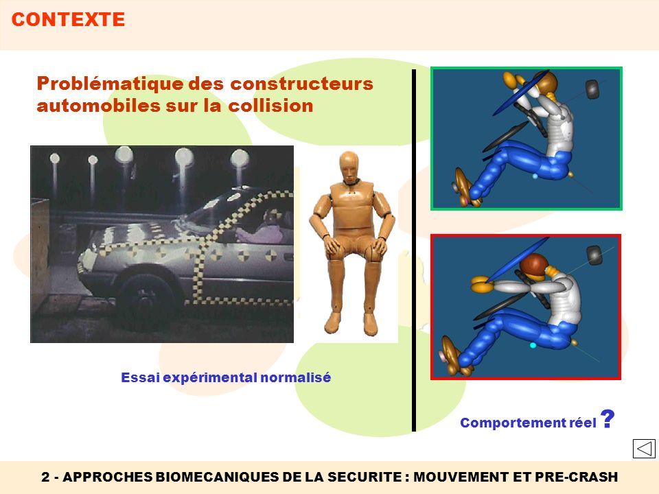 Comportement réel ? Essai expérimental normalisé 2 - APPROCHES BIOMECANIQUES DE LA SECURITE : MOUVEMENT ET PRE-CRASH CONTEXTE Problématique des constr