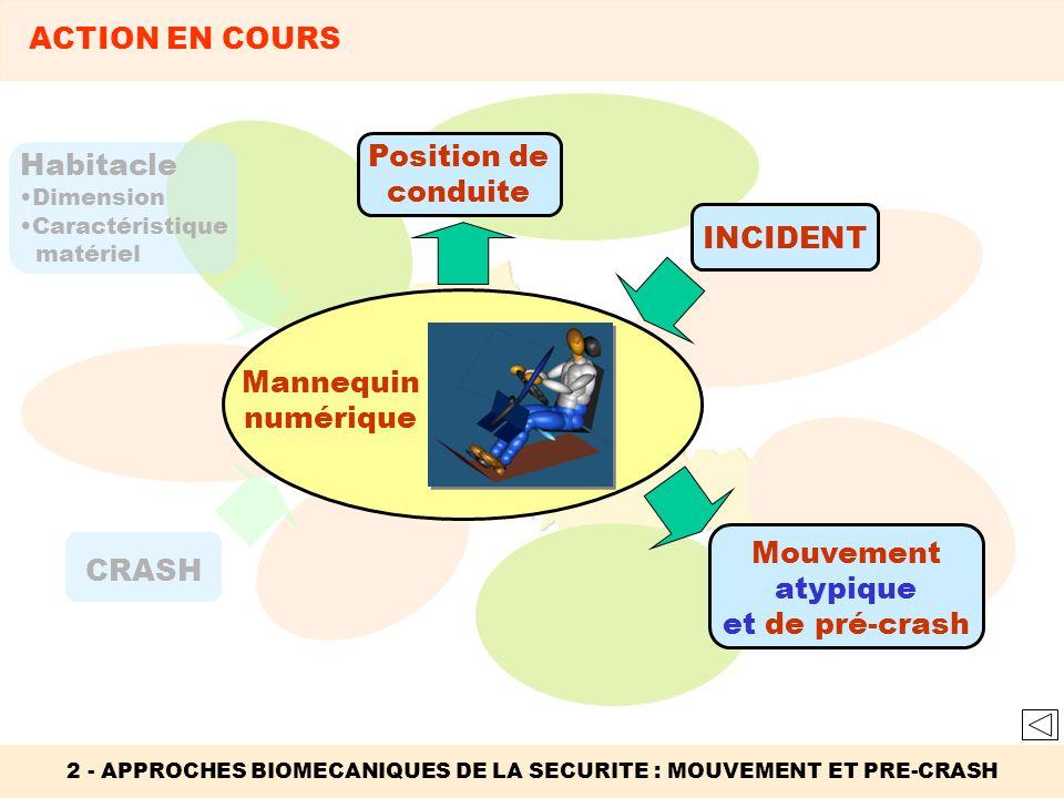 Habitacle Dimension Caractéristique matériel 2 - APPROCHES BIOMECANIQUES DE LA SECURITE : MOUVEMENT ET PRE-CRASH CRASH Position de conduite INCIDENT M
