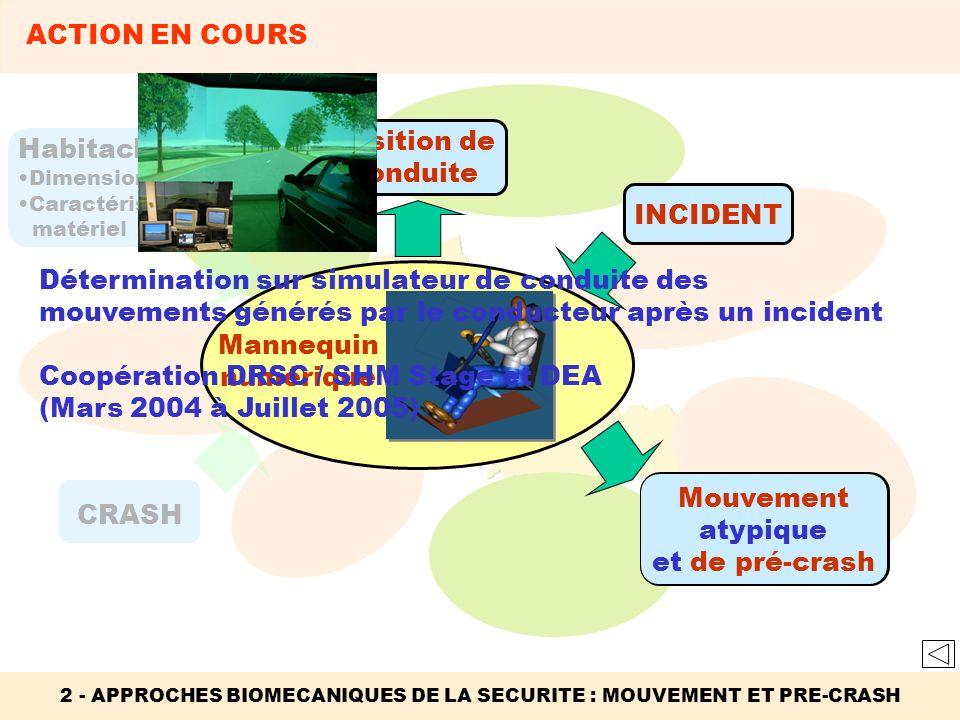 2 - APPROCHES BIOMECANIQUES DE LA SECURITE : MOUVEMENT ET PRE-CRASH ACTION EN COURS Habitacle Dimension Caractéristique matériel CRASH Position de con