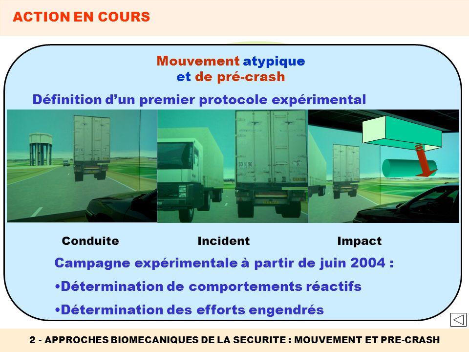 2 - APPROCHES BIOMECANIQUES DE LA SECURITE : MOUVEMENT ET PRE-CRASH Position de roulage INCIDENT Mouvement atypique et de pré-crash CRASH Mannequin nu