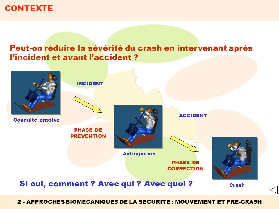 2 - APPROCHES BIOMECANIQUES DE LA SECURITE : MOUVEMENT ET PRE-CRASH CONTEXTE Anticipation Crash INCIDENT ACCIDENT Peut-on réduire la sévérité du crash
