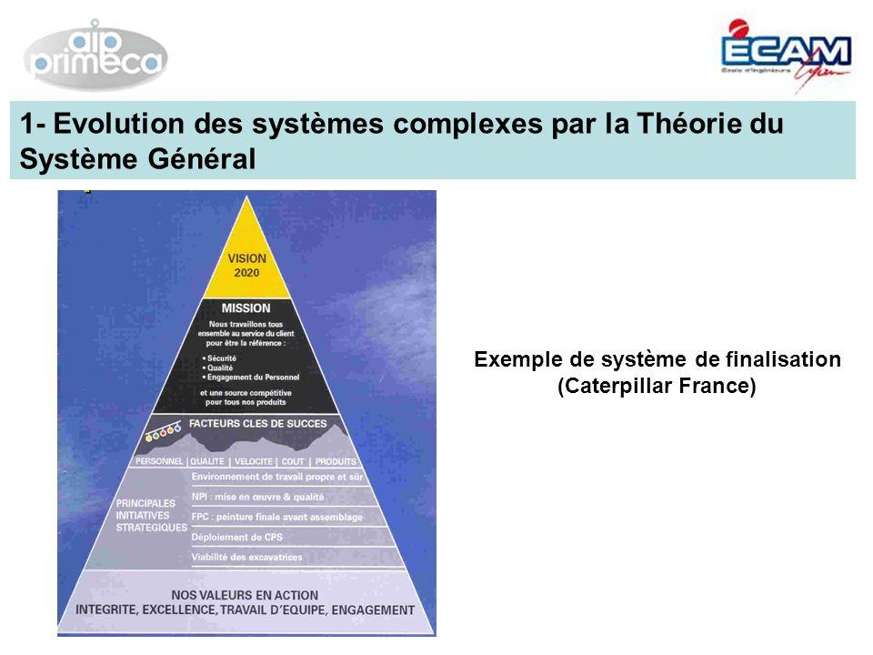 Exemple de système de finalisation (Caterpillar France) 1- Evolution des systèmes complexes par la Théorie du Système Général