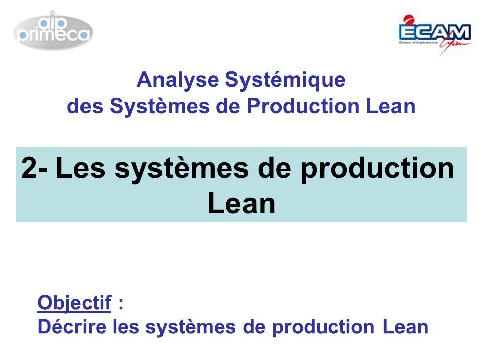 2- Les systèmes de production Lean Analyse Systémique des Systèmes de Production Lean Objectif : Décrire les systèmes de production Lean