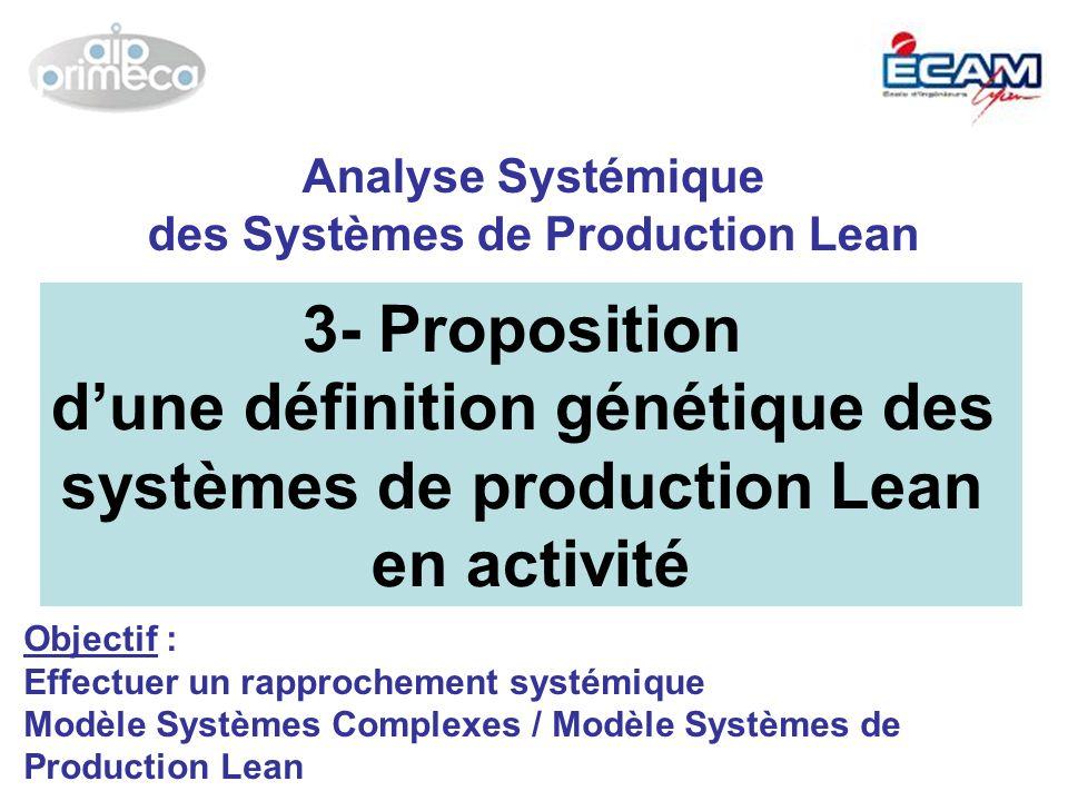 3- Proposition dune définition génétique des systèmes de production Lean en activité Analyse Systémique des Systèmes de Production Lean Objectif : Eff