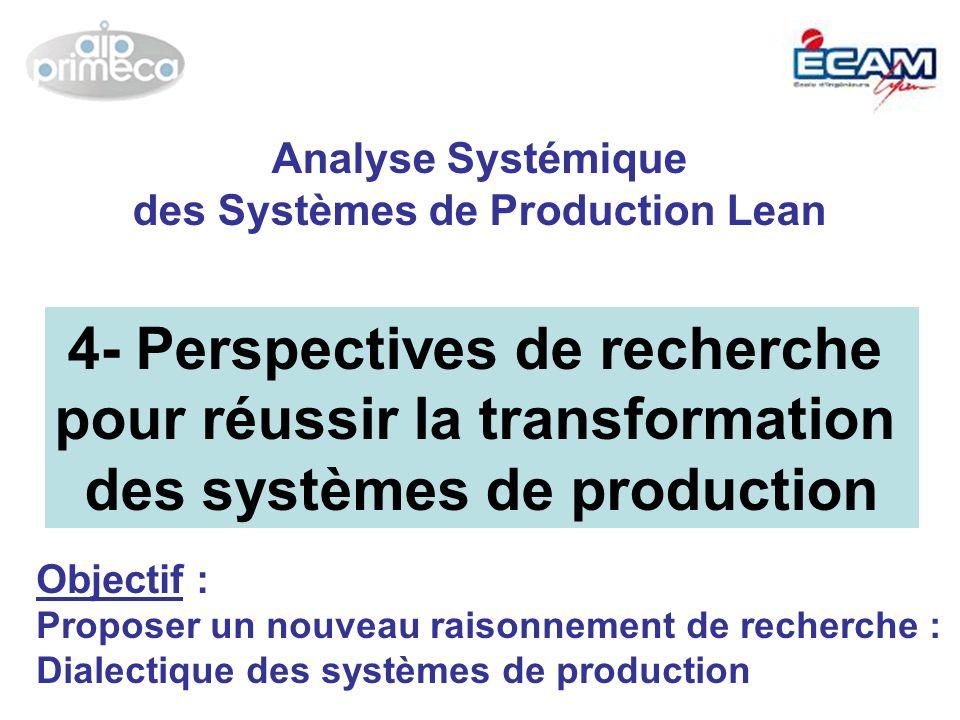 4- Perspectives de recherche pour réussir la transformation des systèmes de production Analyse Systémique des Systèmes de Production Lean Objectif : P