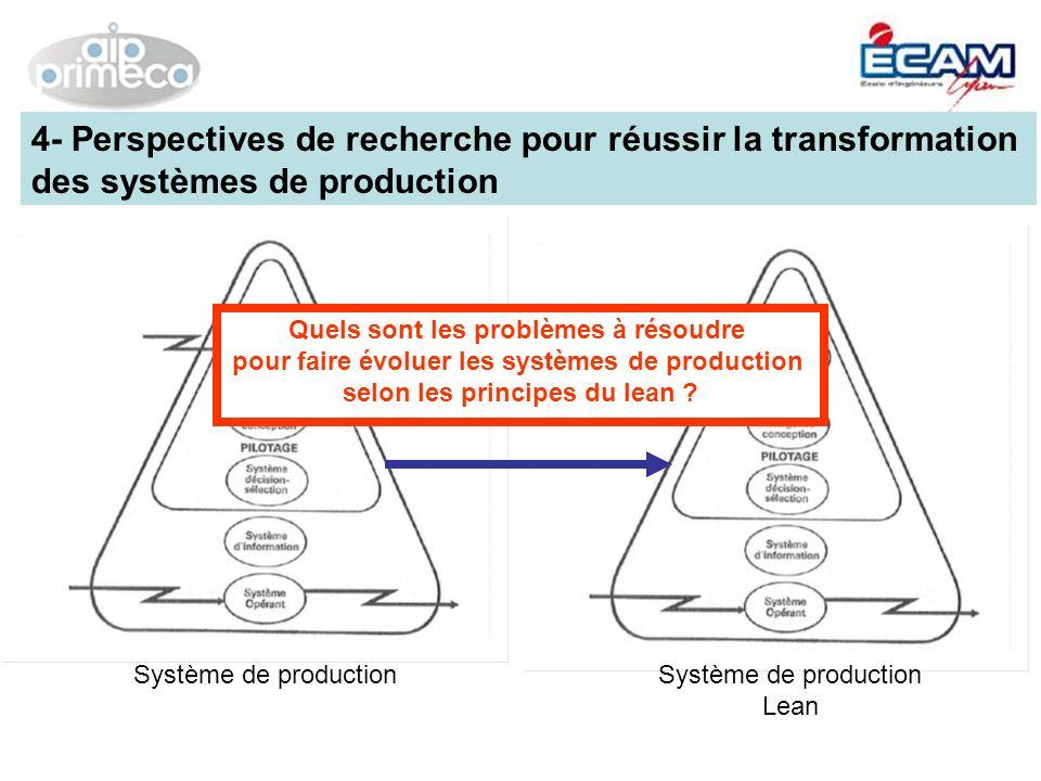 Système de production Lean Quels sont les problèmes à résoudre pour faire évoluer les systèmes de production selon les principes du lean ? 4- Perspect