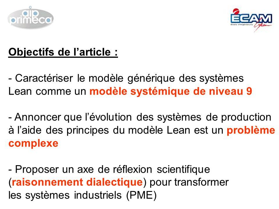 Objectifs de larticle : - Caractériser le modèle générique des systèmes Lean comme un modèle systémique de niveau 9 - Annoncer que lévolution des syst