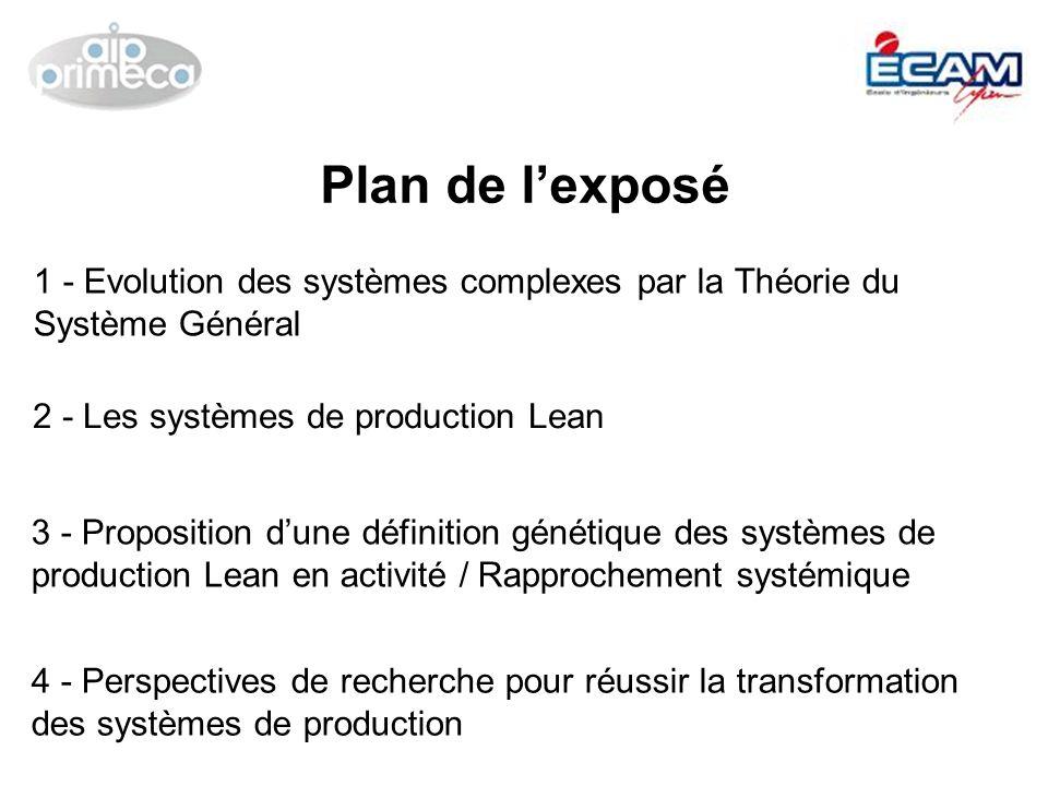 1- Evolution des systèmes complexes par la Théorie du Système Général Analyse Systémique des Systèmes de Production Lean Objectif : Décrire les systèmes complexes