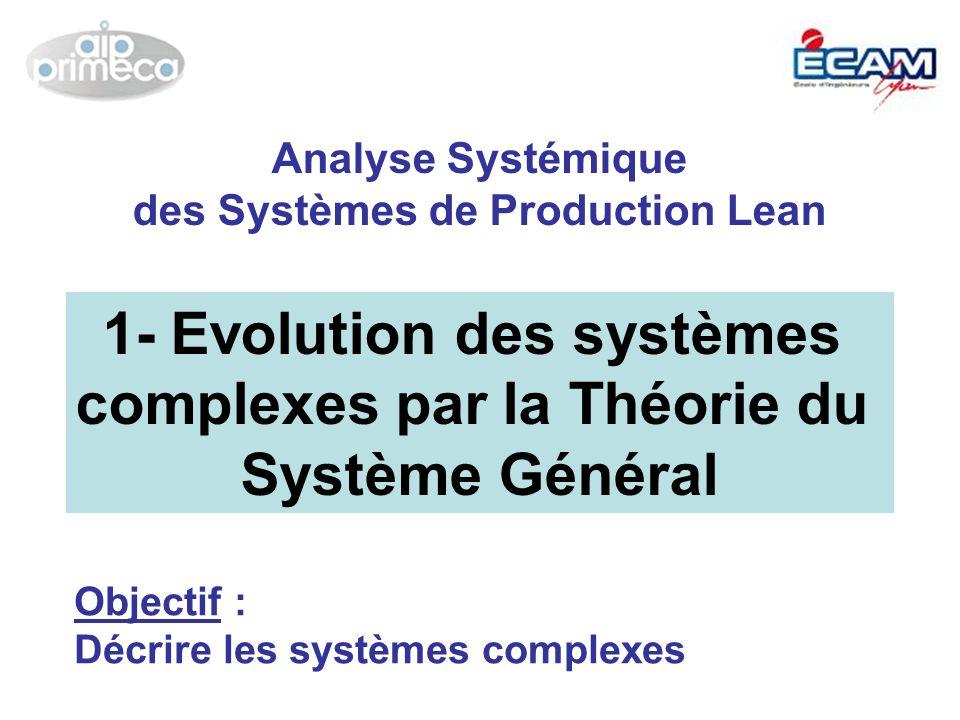 1- Evolution des systèmes complexes par la Théorie du Système Général Analyse Systémique des Systèmes de Production Lean Objectif : Décrire les systèm