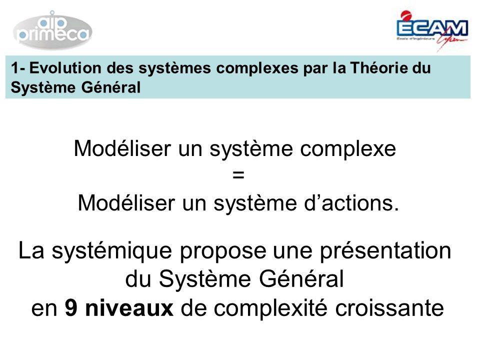 Modéliser un système complexe = Modéliser un système dactions. La systémique propose une présentation du Système Général en 9 niveaux de complexité cr