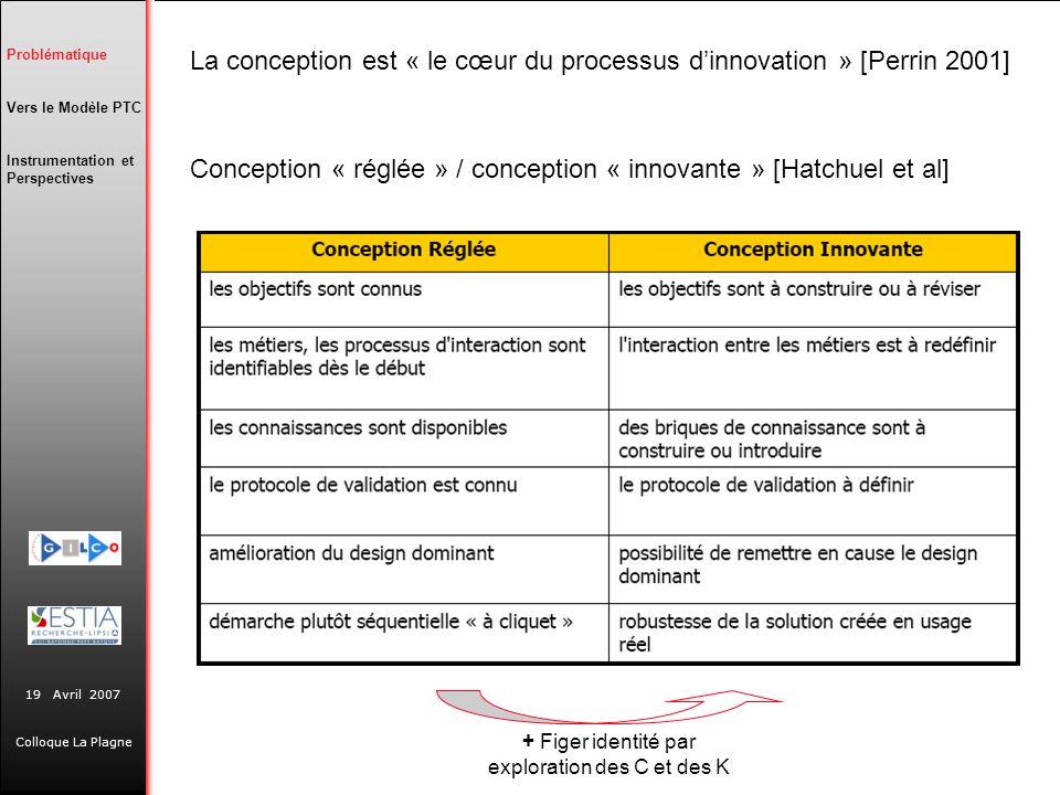 19 Avril 2007 Colloque La Plagne La conception est « le cœur du processus dinnovation » [Perrin 2001] Conception « réglée » / conception « innovante »