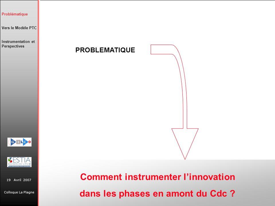 19 Avril 2007 Colloque La Plagne Comment instrumenter linnovation dans les phases en amont du Cdc ? Problématique Vers le Modèle PTC Instrumentation e