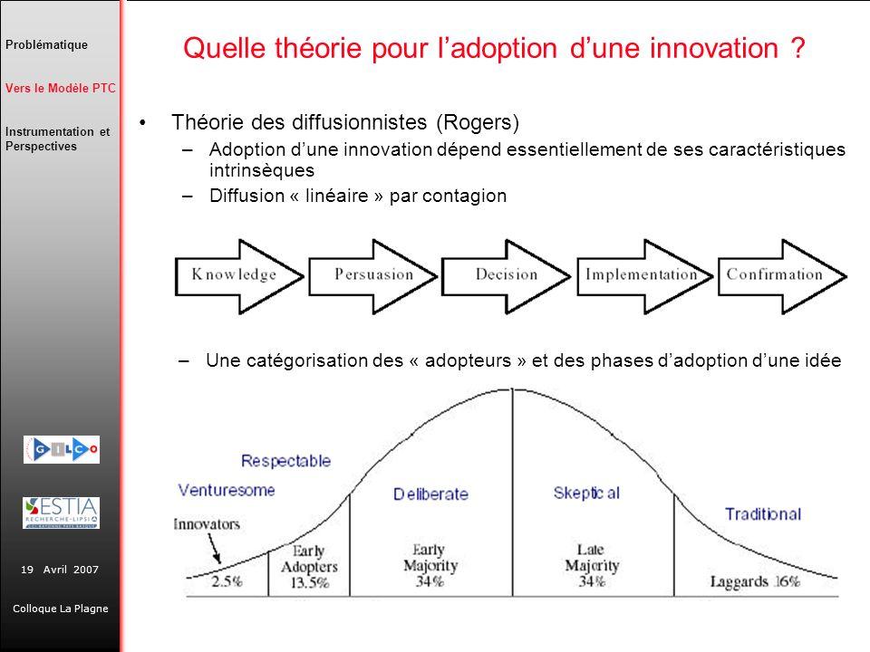 19 Avril 2007 Colloque La Plagne –Une catégorisation des « adopteurs » et des phases dadoption dune idée Théorie des diffusionnistes (Rogers) –Adoptio