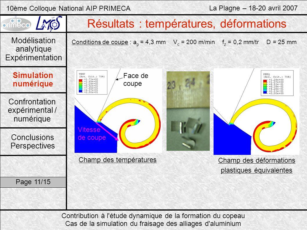 10ème Colloque National AIP PRIMECA Contribution à l étude dynamique de la formation du copeau Cas de la simulation du fraisage des alliages d aluminium Modélisation analytique Expérimentation Simulation numérique Confrontation expérimental / numérique Conclusions Perspectives Page 11/15 La Plagne – 18-20 avril 2007 Résultats : températures, déformations Conditions de coupe : a p = 4,3 mm V c = 200 m/min f z = 0,2 mm/tr D = 25 mm Champ des températures Champ des déformations plastiques équivalentes Face de coupe Vitesse de coupe