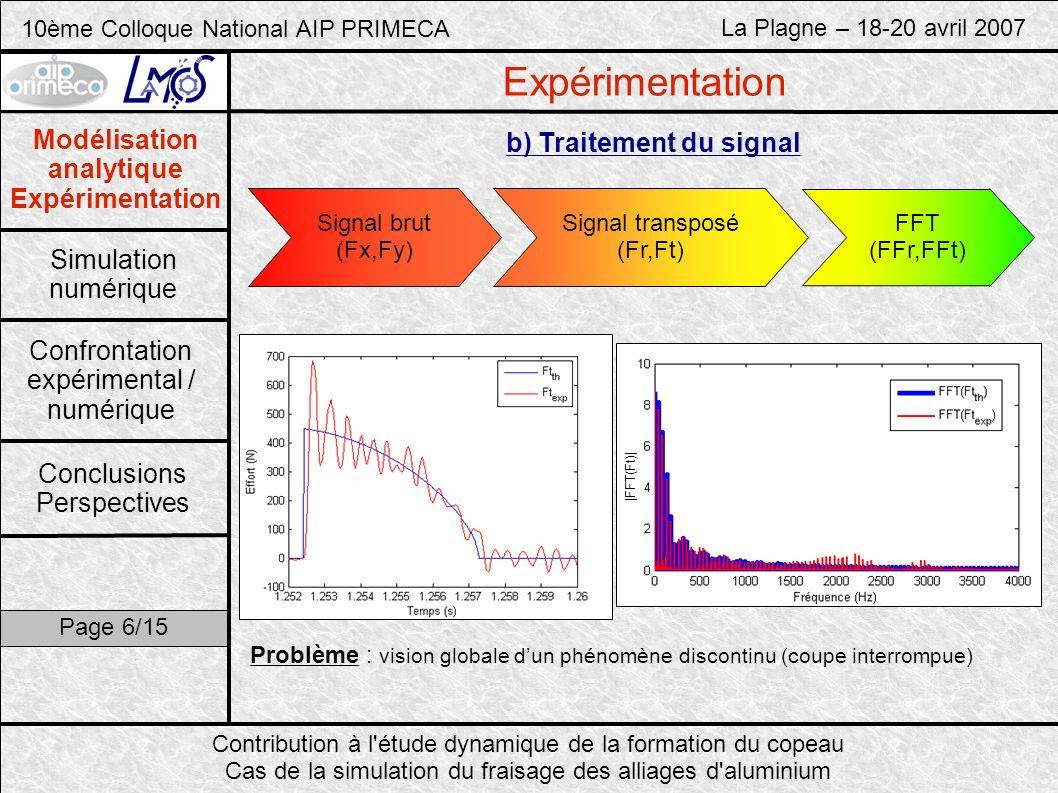 10ème Colloque National AIP PRIMECA La Plagne – 18-20 avril 2007 Contribution à l étude dynamique de la formation du copeau Cas de la simulation du fraisage des alliages d aluminium Modélisation analytique Expérimentation Simulation numérique Confrontation expérimental / numérique Conclusions Perspectives Page 7/15 Expérimentation c) Résultats : Diagrammes Temps-Fréquence Temps (s) Fréq (E+4 Hz) Utilisation de transformées de Fourier à court terme (TFCT) Outil développé sous Matlab Amplitude normalisée (dB) Diagramme de leffort théorique Discontinuités entrée/sortie matière Diagramme de leffort expérimental Bruité BF, taches HF indéterminées