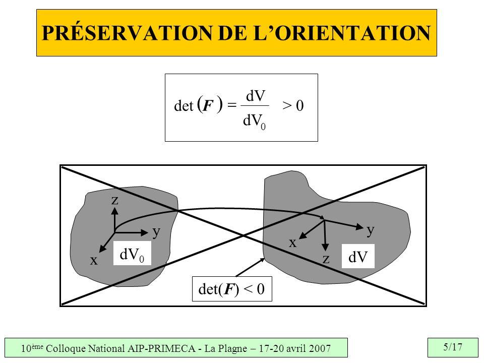 10 ème Colloque National AIP-PRIMECA - La Plagne – 17-20 avril 2007 5/17 PRÉSERVATION DE LORIENTATION > 0 x y z x y z dV det 0 F dV 0 dV det(F) < 0
