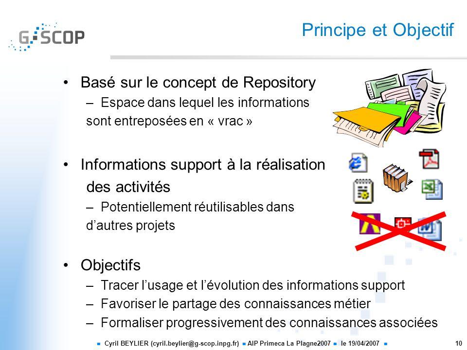 Cyril BEYLIER (cyril.beylier@g-scop.inpg.fr) AIP Primeca La Plagne2007 le 19/04/2007 10 Principe et Objectif Basé sur le concept de Repository –Espace