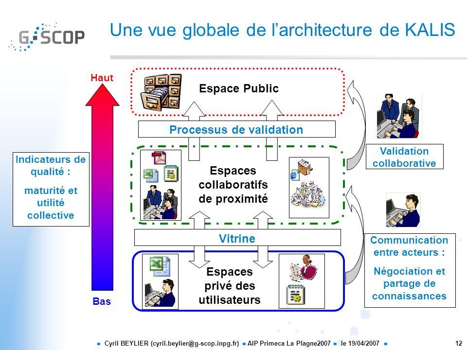 Cyril BEYLIER (cyril.beylier@g-scop.inpg.fr) AIP Primeca La Plagne2007 le 19/04/2007 12 Une vue globale de larchitecture de KALIS Espace Public Proces