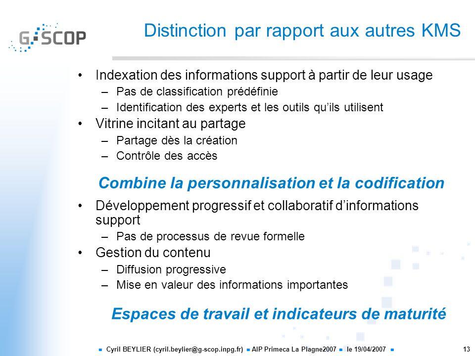Cyril BEYLIER (cyril.beylier@g-scop.inpg.fr) AIP Primeca La Plagne2007 le 19/04/2007 13 Distinction par rapport aux autres KMS Indexation des informat