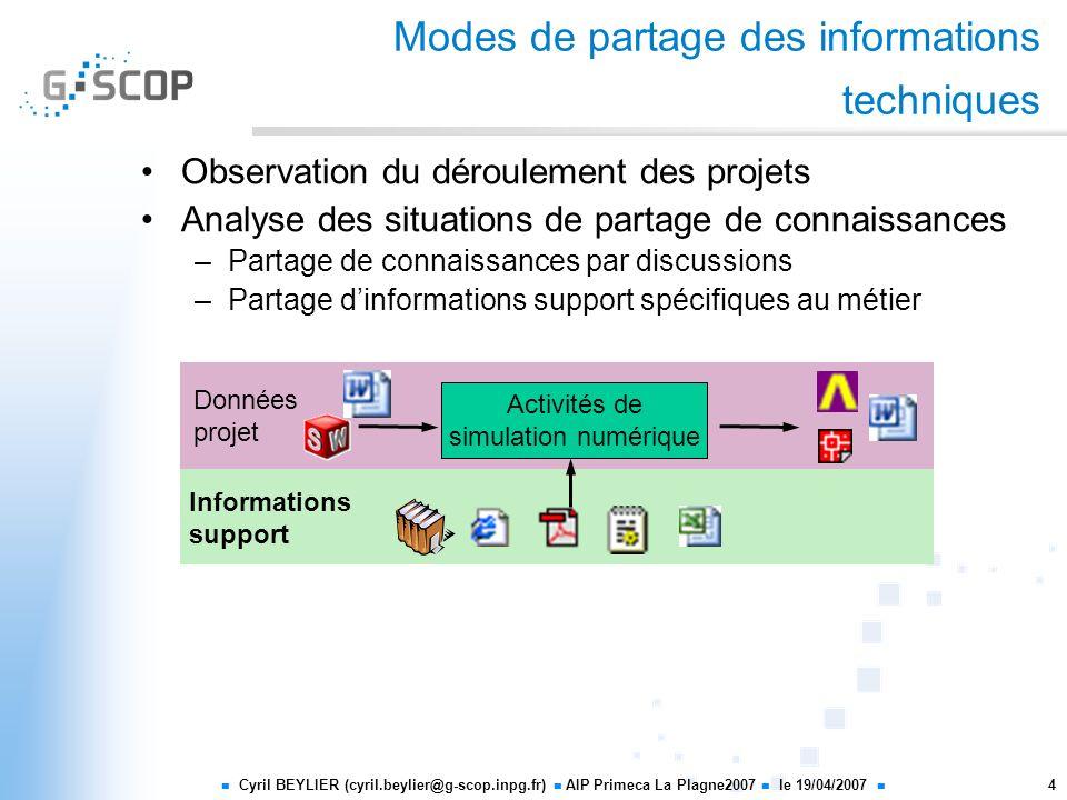 Cyril BEYLIER (cyril.beylier@g-scop.inpg.fr) AIP Primeca La Plagne2007 le 19/04/2007 4 Modes de partage des informations techniques Observation du dér