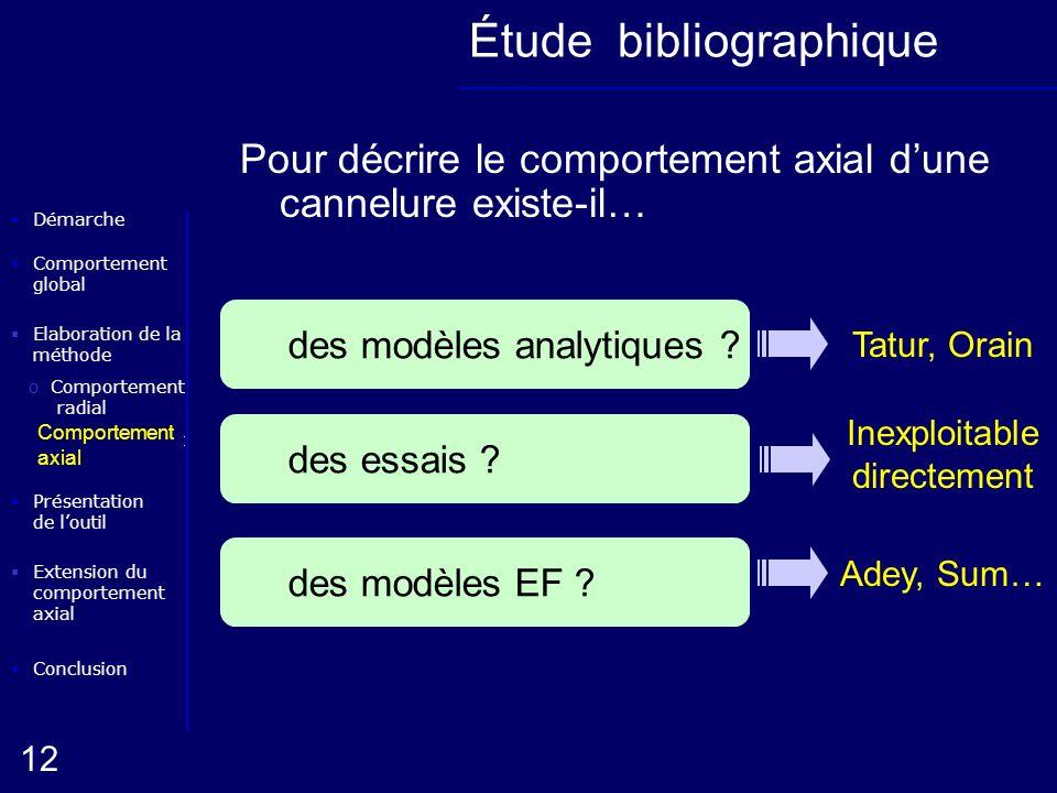 Elaboration de la méthode oComportement radial Conclusion Présentation de loutil Démarche oComportement axial 12 Extension du comportement axial Compo