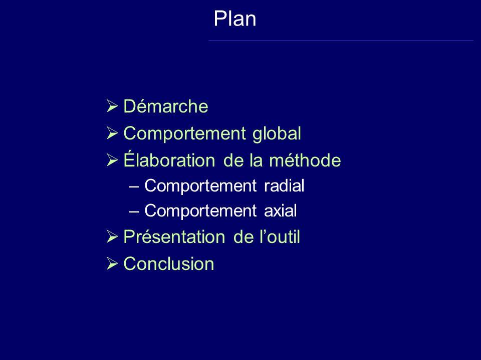 Démarche Comportement global Élaboration de la méthode –Comportement radial –Comportement axial Présentation de loutil Conclusion Plan