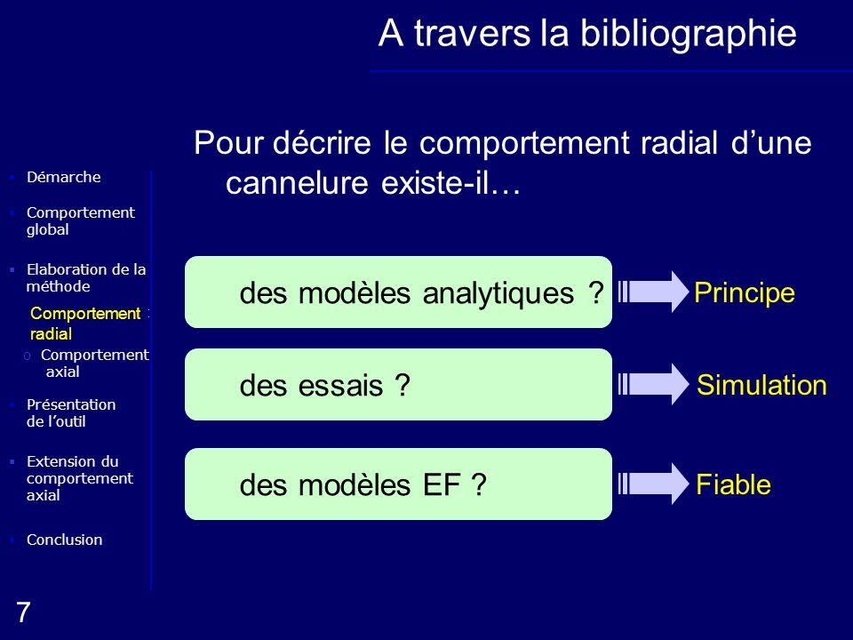 Elaboration de la méthode oComportement radial Conclusion Présentation de loutil Démarche oComportement axial 7 Extension du comportement axial Compor