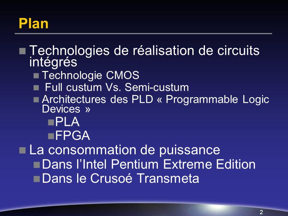 2 Plan Technologies de réalisation de circuits intégrés Technologie CMOS Full custum Vs.