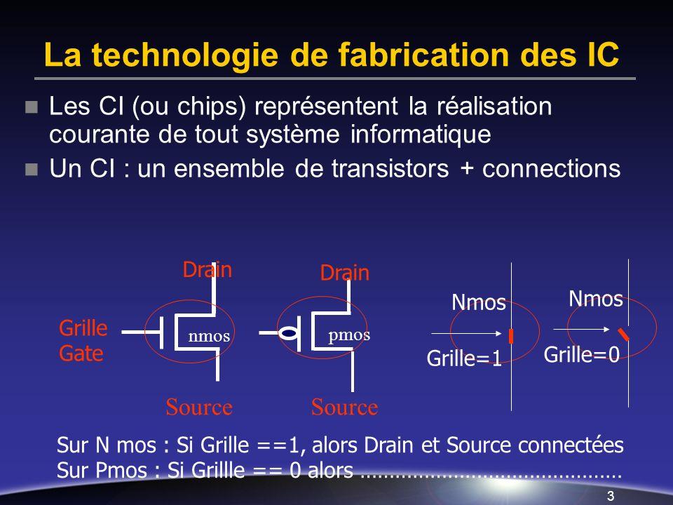 3 La technologie de fabrication des IC Les CI (ou chips) représentent la réalisation courante de tout système informatique Un CI : un ensemble de transistors + connections Source nmos Grille Gate Drain pmos Sur N mos : Si Grille ==1, alors Drain et Source connectées Sur Pmos : Si Grillle == 0 alors ……………………………………… Grille=1 Drain Source Nmos Grille=0 Nmos