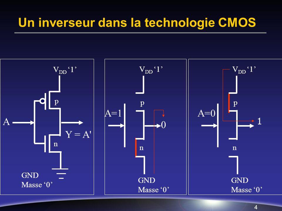 4 Un inverseur dans la technologie CMOS p n GND Masse 0 V DD 1 A Y = A A=1 p n GND Masse 0 V DD 1 0 A=0 p n GND Masse 0 V DD 1 1