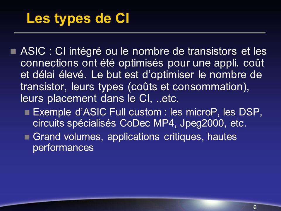 6 Les types de CI ASIC : CI intégré ou le nombre de transistors et les connections ont été optimisés pour une appli.