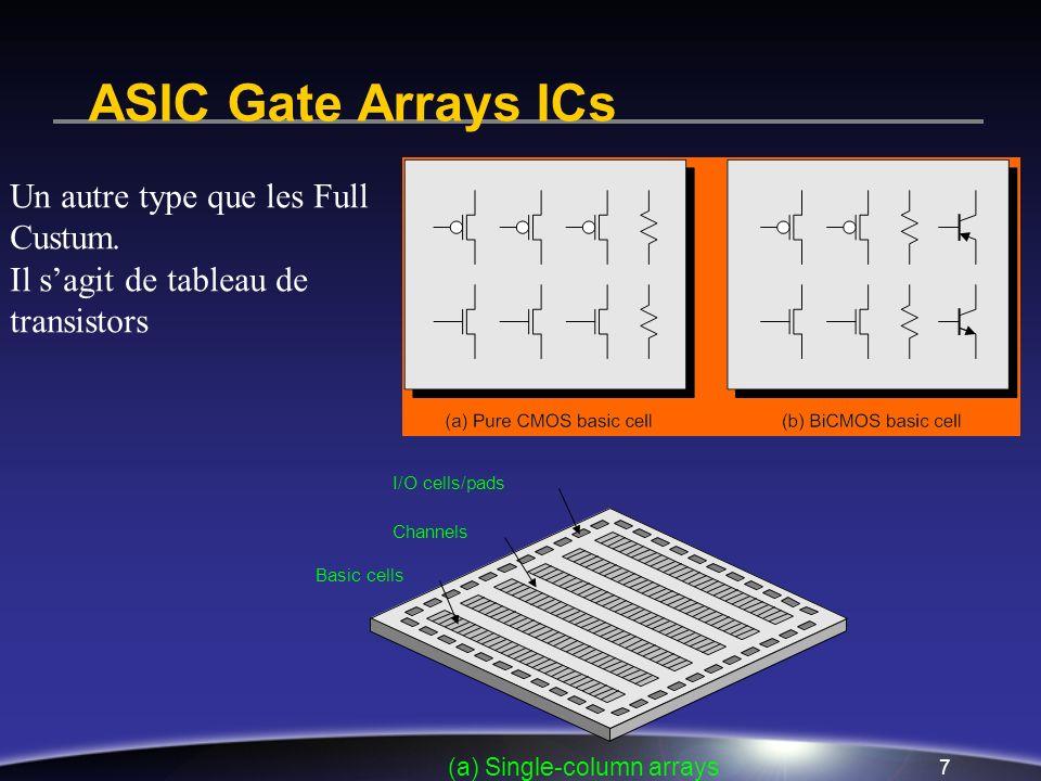 7 ASIC Gate Arrays ICs Un autre type que les Full Custum. Il sagit de tableau de transistors