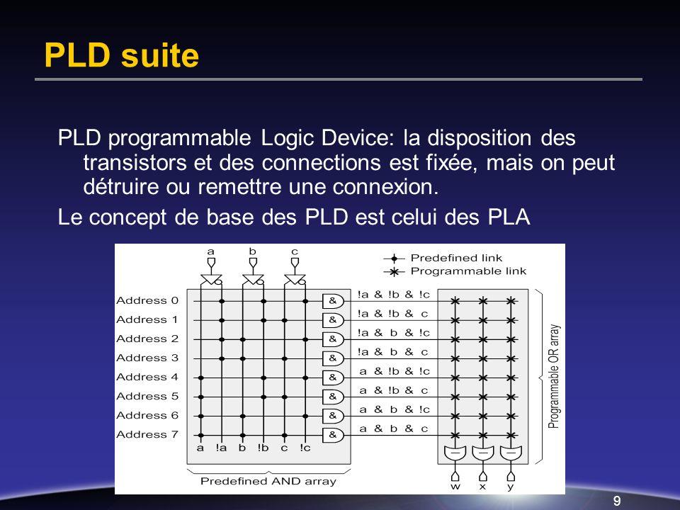 9 PLD suite PLD programmable Logic Device: la disposition des transistors et des connections est fixée, mais on peut détruire ou remettre une connexion.