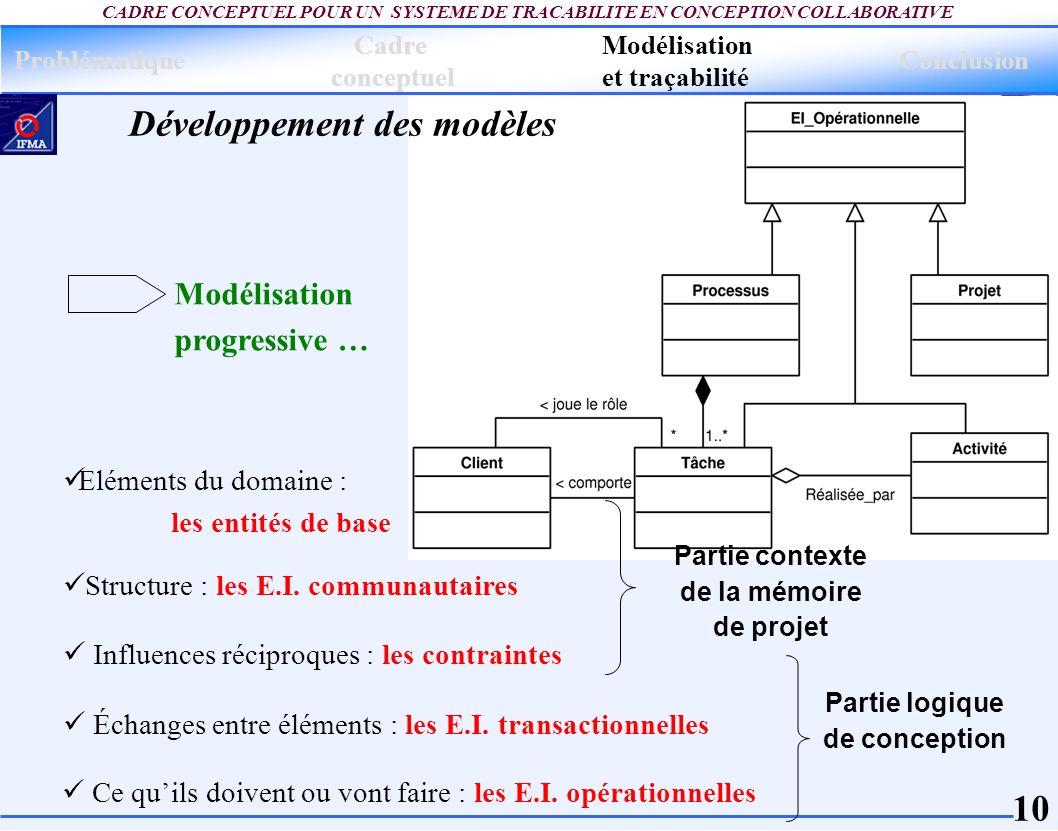 10 CADRE CONCEPTUEL POUR UN SYSTEME DE TRACABILITE EN CONCEPTION COLLABORATIVE Modélisation progressive … Eléments du domaine : les entités de base St
