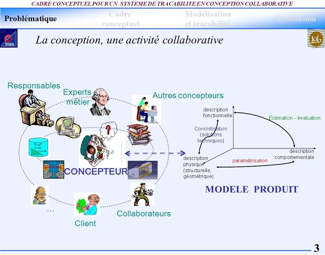 14 CADRE CONCEPTUEL POUR UN SYSTEME DE TRACABILITE EN CONCEPTION COLLABORATIVE Application à la specification de la traçabilité Problématique Modélisation et traçabilité Conclusion Cadre conceptuel