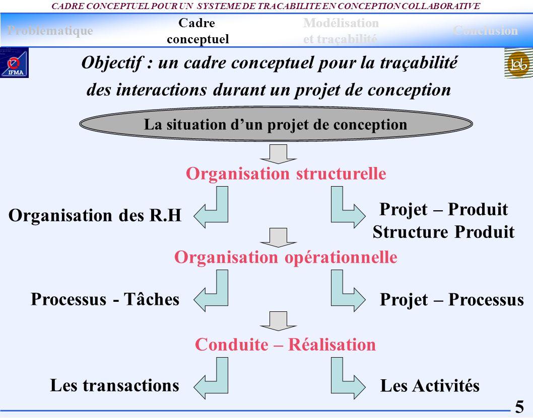 5 CADRE CONCEPTUEL POUR UN SYSTEME DE TRACABILITE EN CONCEPTION COLLABORATIVE Objectif : un cadre conceptuel pour la traçabilité des interactions dura