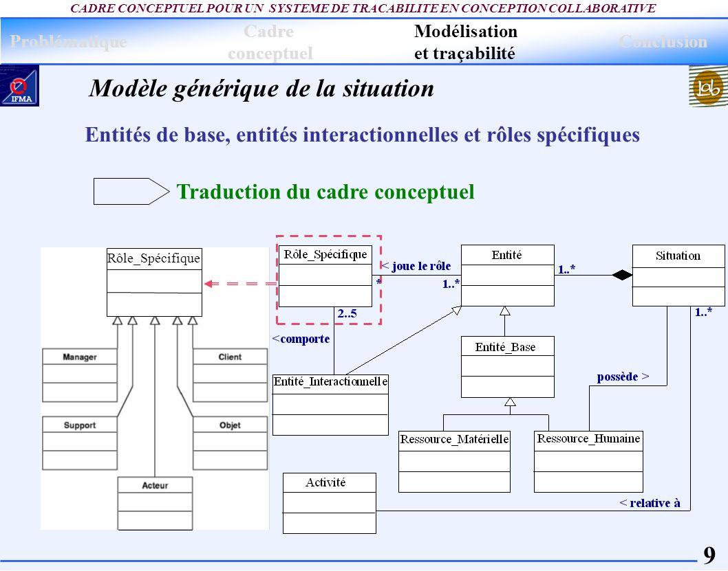 10 CADRE CONCEPTUEL POUR UN SYSTEME DE TRACABILITE EN CONCEPTION COLLABORATIVE Modélisation progressive … Eléments du domaine : les entités de base Structure : les E.I.