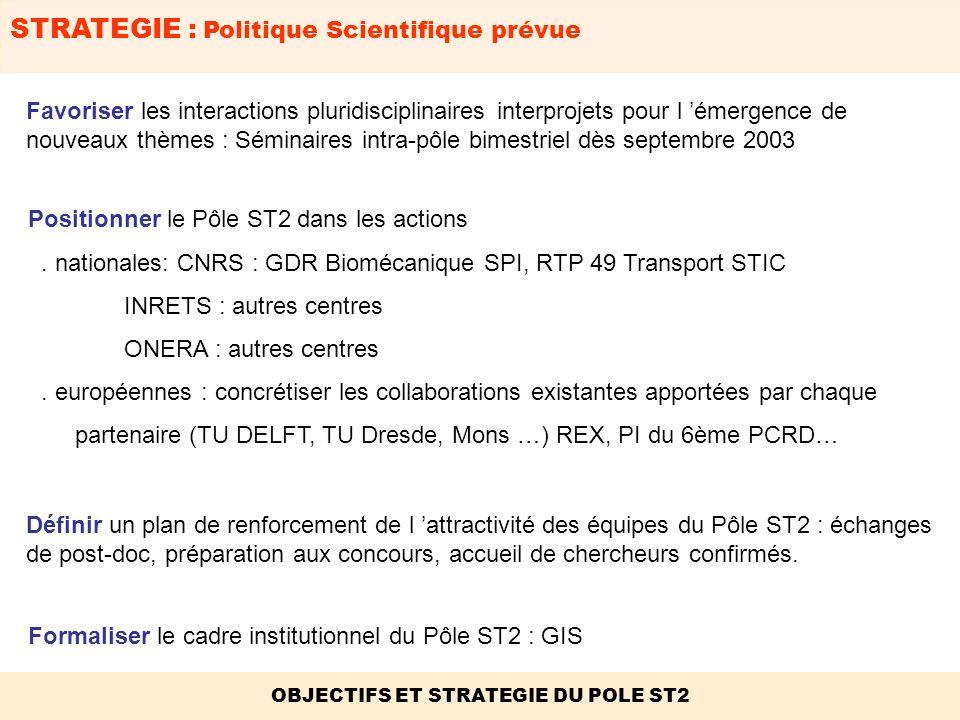 STRATEGIE : Politique Scientifique mise en place depuis 2002 Lancement effectif des projets :.