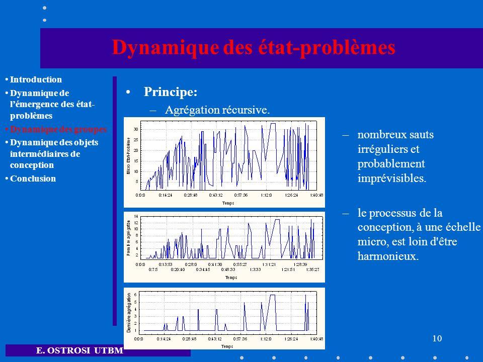 E. OSTROSI UTBM 10 Dynamique des état-problèmes Principe: –Agrégation récursive. –nombreux sauts irréguliers et probablement imprévisibles. –le proces