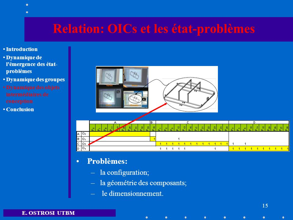 E. OSTROSI UTBM 15 Relation: OICs et les état-problèmes Problèmes: –la configuration; –la géométrie des composants; – le dimensionnement. Introduction