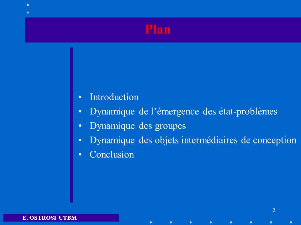 E. OSTROSI UTBM 2 Plan Introduction Dynamique de lémergence des état-problèmes Dynamique des groupes Dynamique des objets intermédiaires de conception