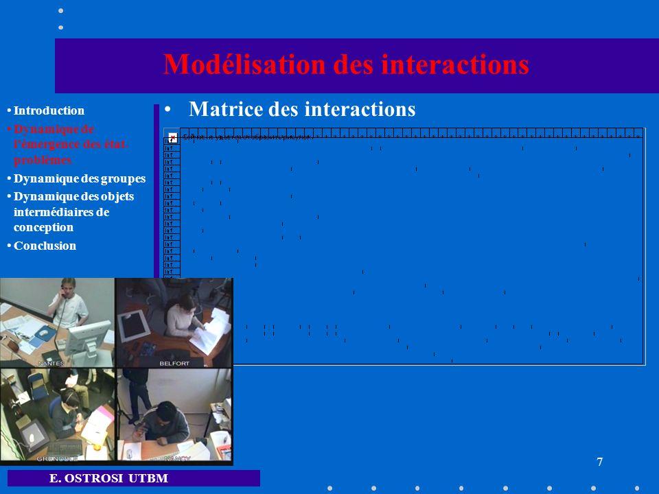 E. OSTROSI UTBM 7 Modélisation des interactions Matrice des interactions Introduction Dynamique de lémergence des état- problèmes Dynamique des groupe