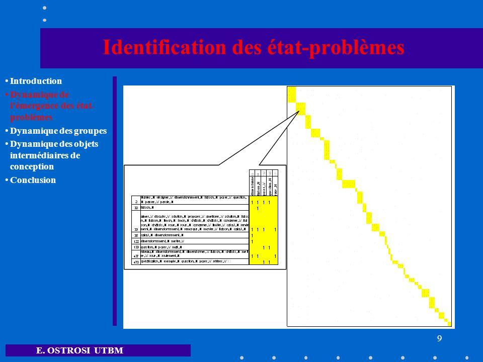 E.OSTROSI UTBM 10 Dynamique des état-problèmes Principe: –Agrégation récursive.